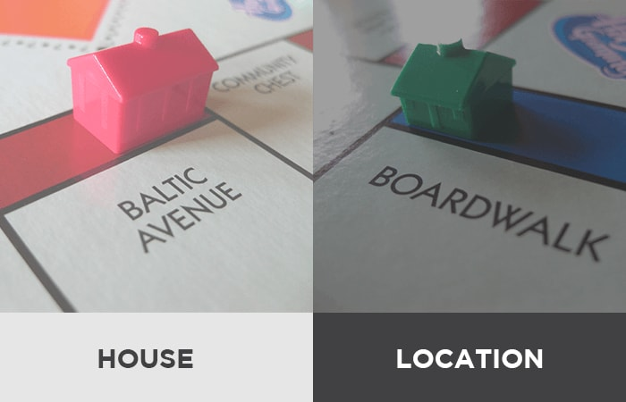 Which is better in Monopoly - a house on Boardwalk, or a hotel on Baltic Avenue?